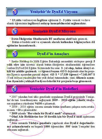 DynEd broşür A-4 sf 2