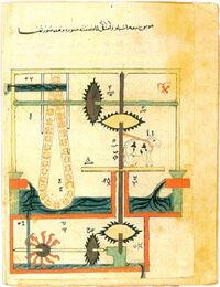 Al-Jazari Automata 1205