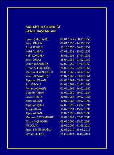 MB Başkanları