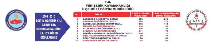 Yenişehir afiş sınıf sonuçlarına göre