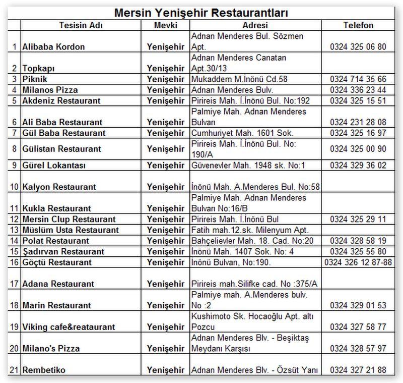 Yenişehir restaurantları