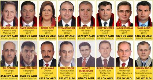 Hsyk üye resimleri ve oyları