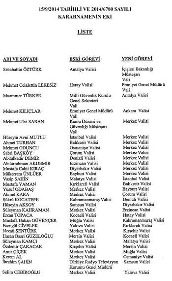 Valiler kararnamesi 16.09.2014 155712