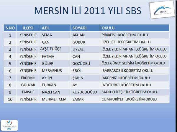 Mersin 2011 sbs2