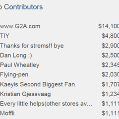 The Top 10 Donators from the 2013 Christmas Livestream