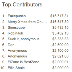 The Top 10 Donators from the 2014 Christmas Livestream