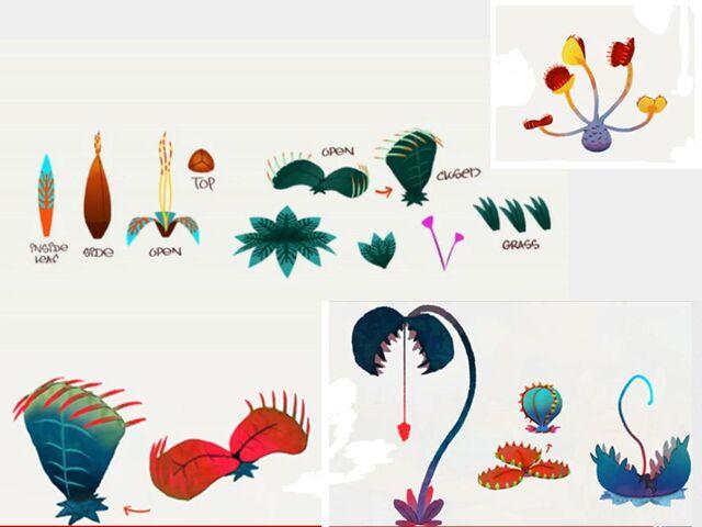 File:Plants-yogventures.jpg