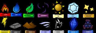 Typesymbols