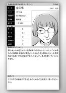Satoru Kaneda School Database