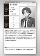 Kiyotaka Ayanokōji School Database
