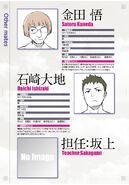 Kaneda, Ishizaki, Sakagami Character Profiles