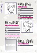 Totsuka, Hashimoto, Mashima Character Profiles