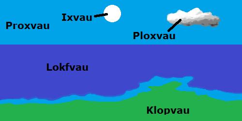 Zarvan Language Card 1