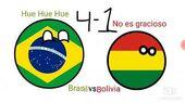 Predicción Copa América Brasil 2019 CountryBalls Parte 1