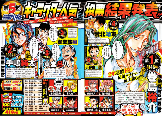 2015 popularity poll