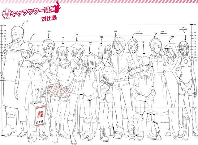File:Hoshi no Umi - Concept Art Character Height.jpg