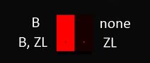 ZL vs Bright D3D