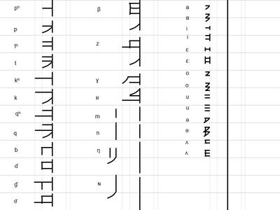 Proto-vdangkuwriting