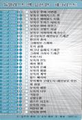 Checklist-DP07-KR