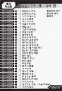 Checklist-DP12-KR