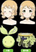 Chara itsuki face2