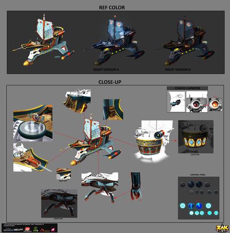 File:Chaos Reference Sheet.jpg