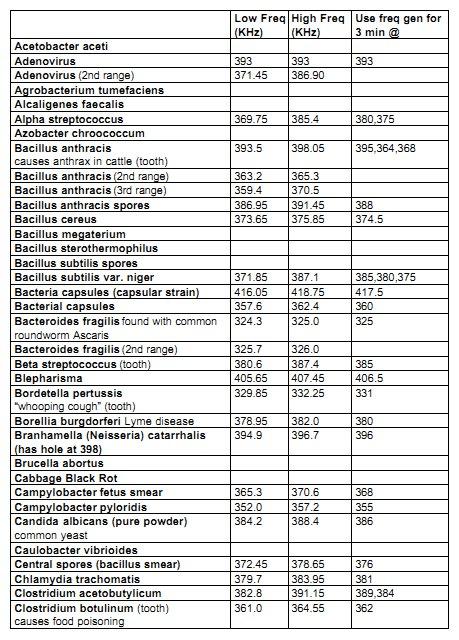 CFAD p563 bacteria and viruses 1