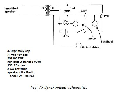 File:CFAD fig79 syncrometer schematic.jpg