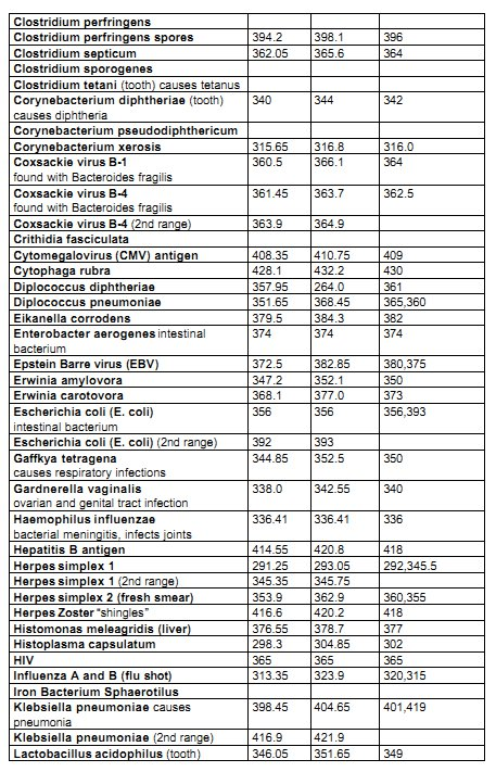 CFAD p564 bacteria and viruses 2