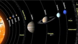 Quick rundown Solar system and Universe beyond