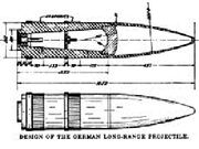 220px-Miller Paris Gun Shell diagrams