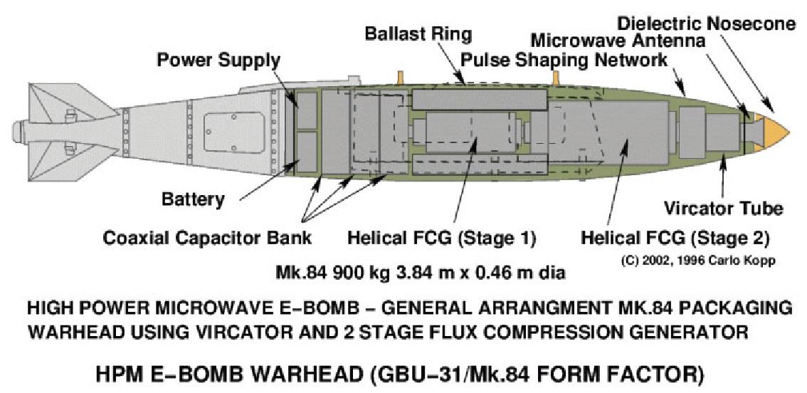 image emp bomb diagram jpg zarconian wiki fandom powered by wikia rh zarconian wikia com diagram of imperial star destroyer diagram of unemployment