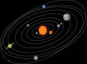 Rbt solar system