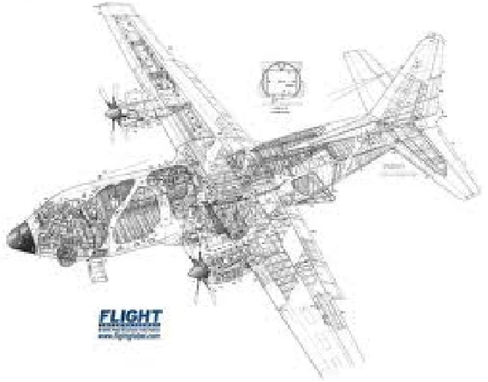 Landing Gear Design Pdf