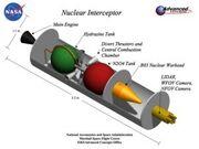 Nuclear-interceptor-425x320