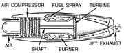 Jet engine diagram