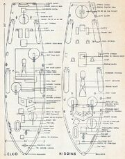 Elco class diagram full