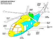 Merlin Airframe Material