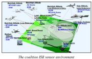 Coalition ISR Sensor Environment - MAJIIC - NATO NC3A - 2006-thumb-400x261-140186