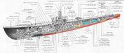 Submarine-Cutaway