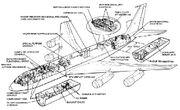 E-3A-AWACS-Cutaway-S