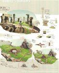 Hyrule & Donjons Concept Art BOTW