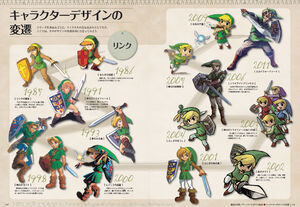 Links-ages