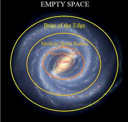 Mily Way Zenology map