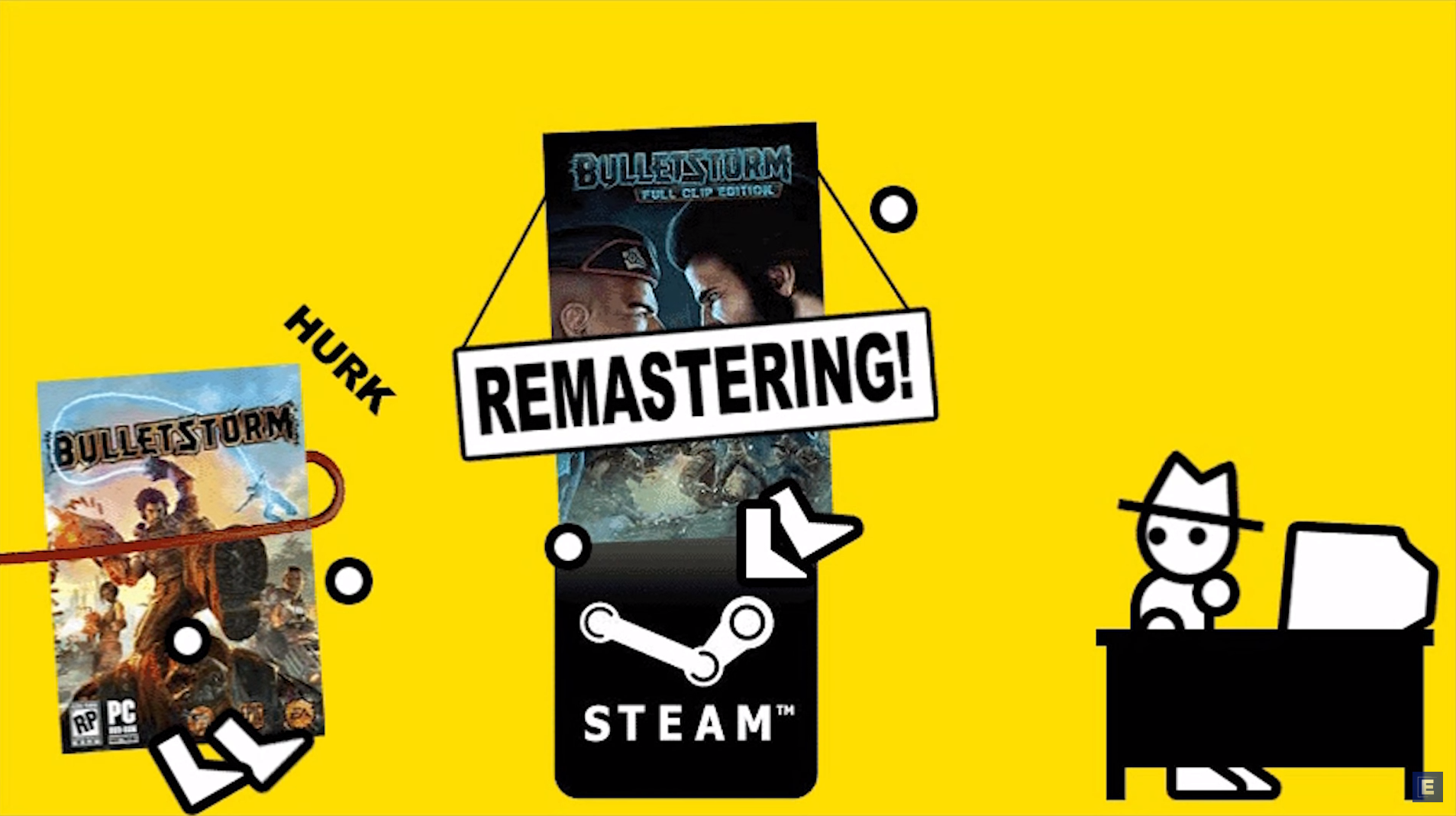 Remastered Editions   Zero Punctuation Wiki   FANDOM powered by Wikia
