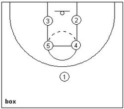 Offensive alignment ex7