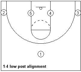 檔案:Offensive alignment ex2.jpg