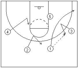 檔案:Triangle offense entry1.jpg