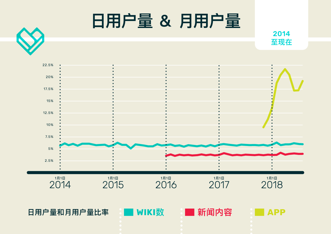 Unification graphs chinese B 01