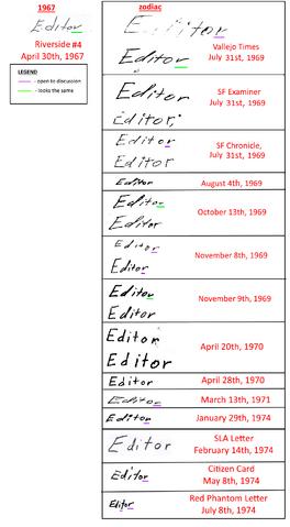File:Editor in the April 30th, 1967 Riverside letter vs. zodiac.png